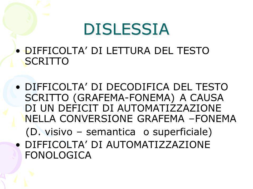 DISLESSIA DIFFICOLTA' DI LETTURA DEL TESTO SCRITTO