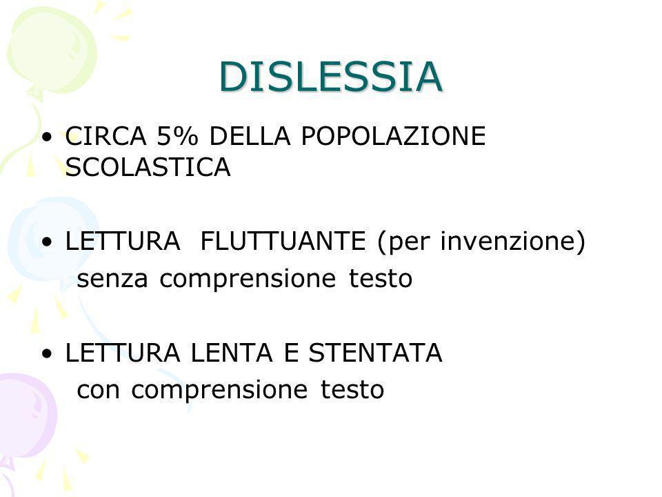 DISLESSIA CIRCA 5% DELLA POPOLAZIONE SCOLASTICA