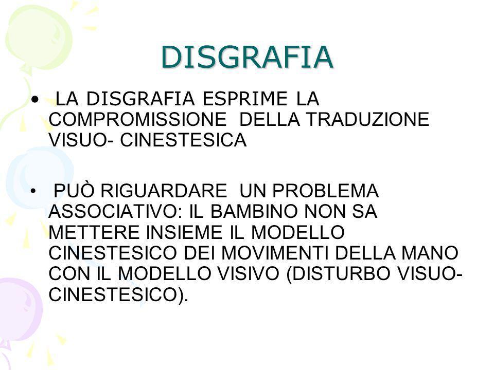 DISGRAFIA LA DISGRAFIA ESPRIME LA COMPROMISSIONE DELLA TRADUZIONE VISUO- CINESTESICA.