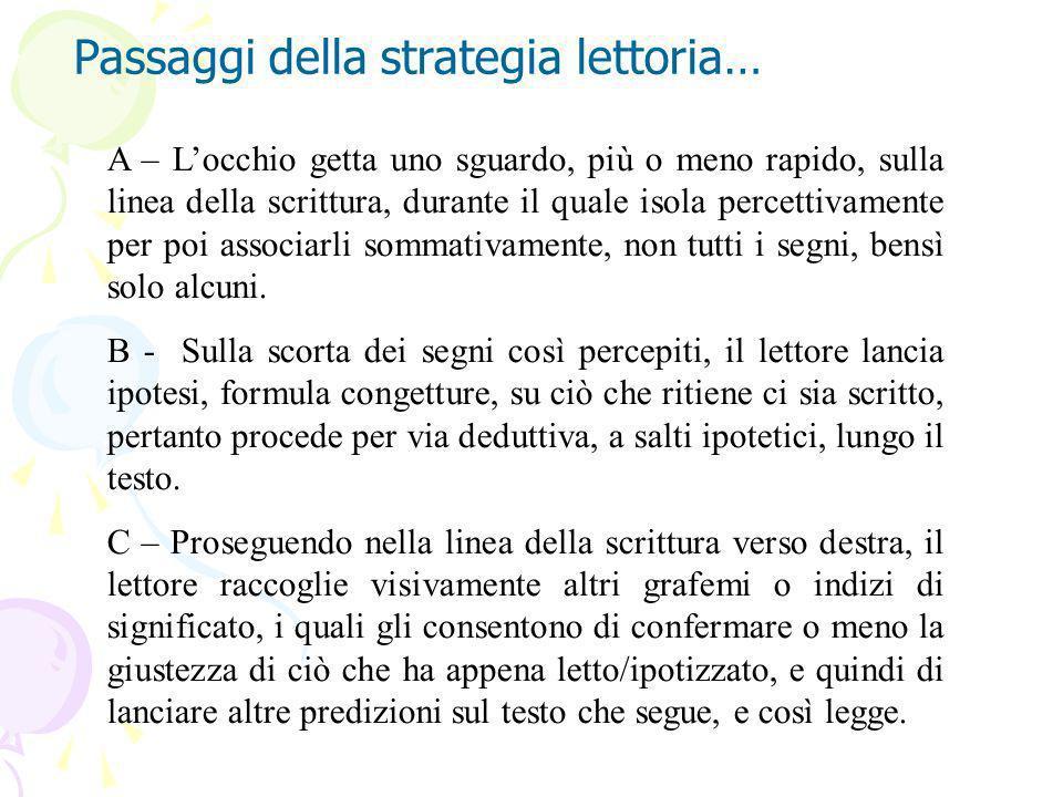 Passaggi della strategia lettoria…