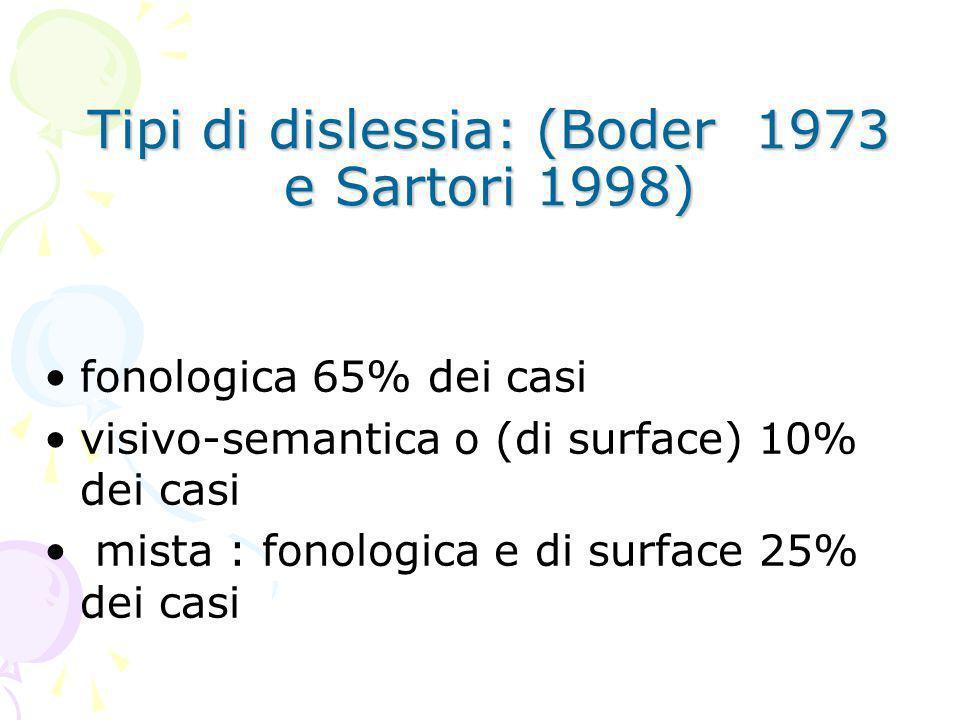 Tipi di dislessia: (Boder 1973 e Sartori 1998)