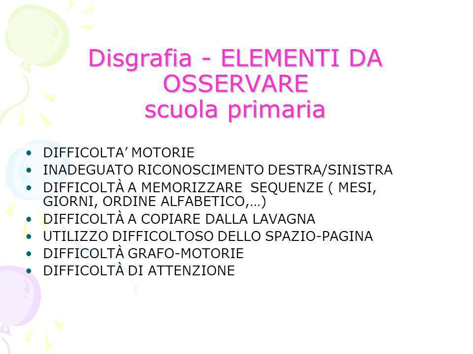 Disgrafia - ELEMENTI DA OSSERVARE scuola primaria