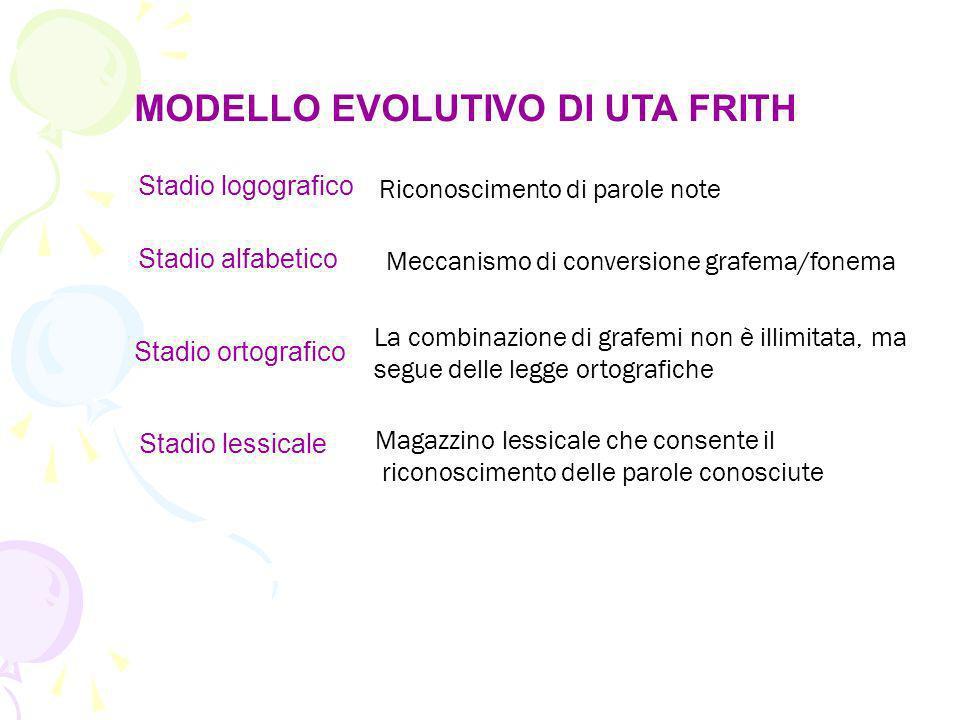 MODELLO EVOLUTIVO DI UTA FRITH