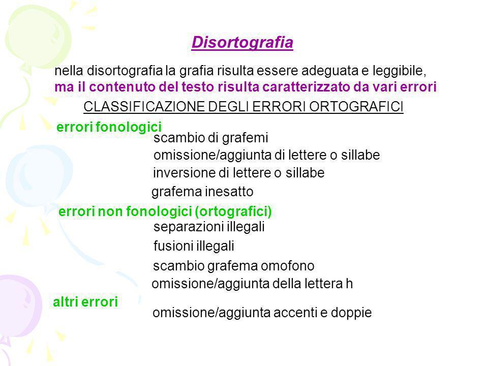Disortografianella disortografia la grafia risulta essere adeguata e leggibile, ma il contenuto del testo risulta caratterizzato da vari errori.