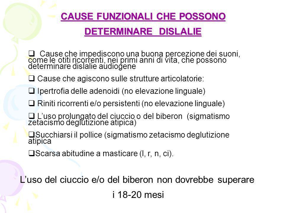 CAUSE FUNZIONALI CHE POSSONO