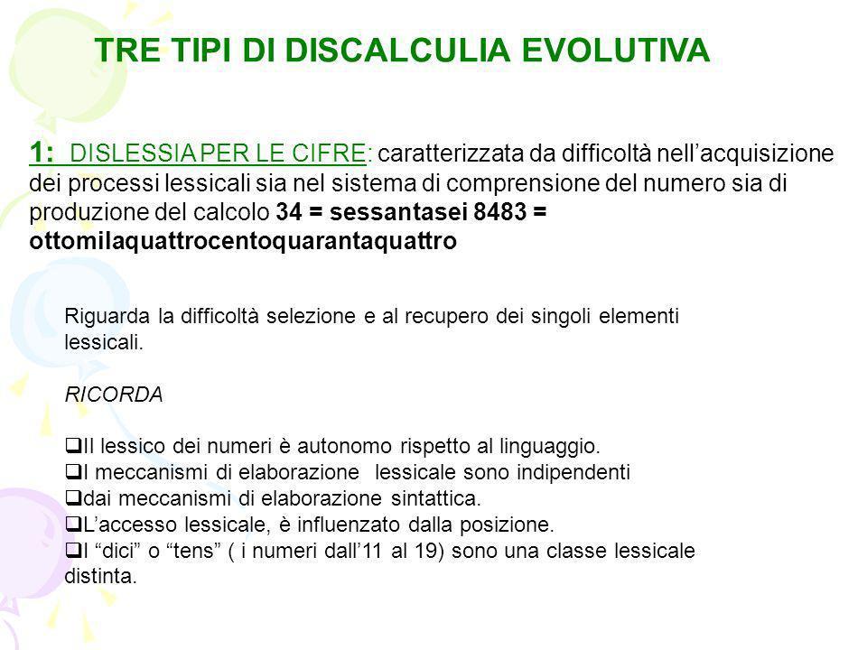 TRE TIPI DI DISCALCULIA EVOLUTIVA