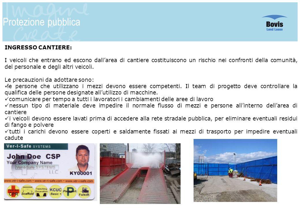Protezione pubblica INGRESSO CANTIERE: