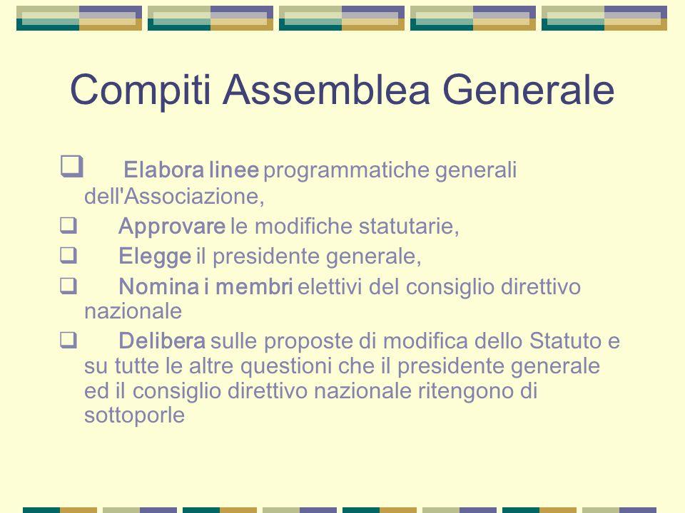 Compiti Assemblea Generale