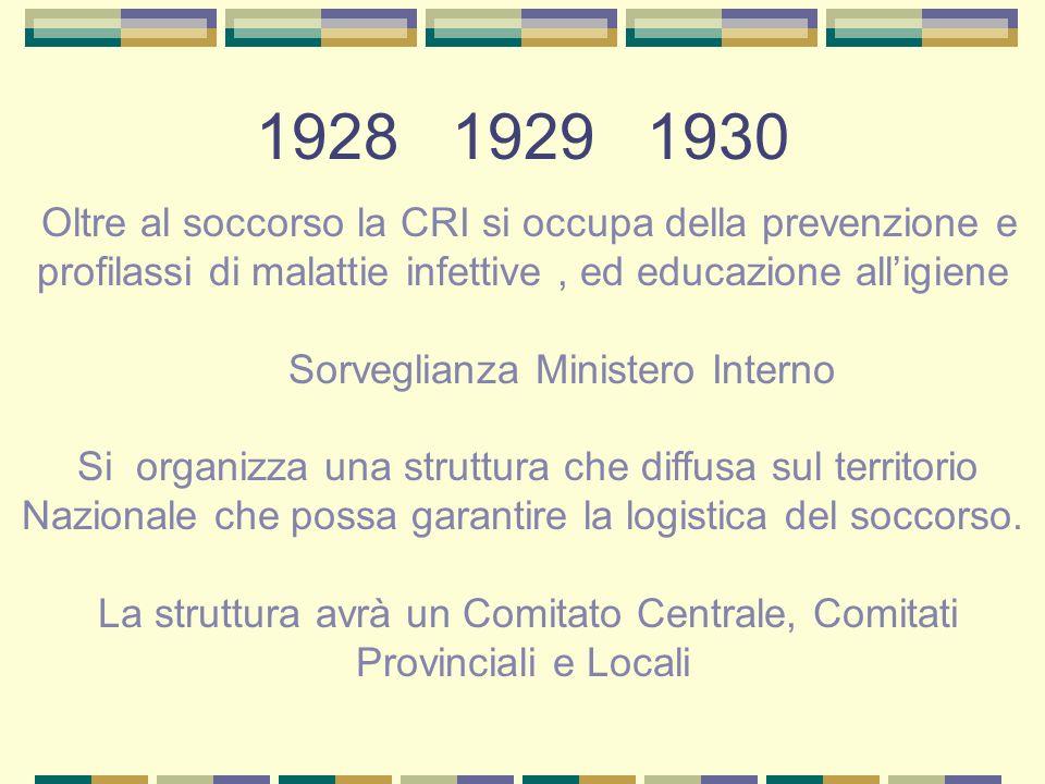 1928 1929 1930 Sorveglianza Ministero Interno