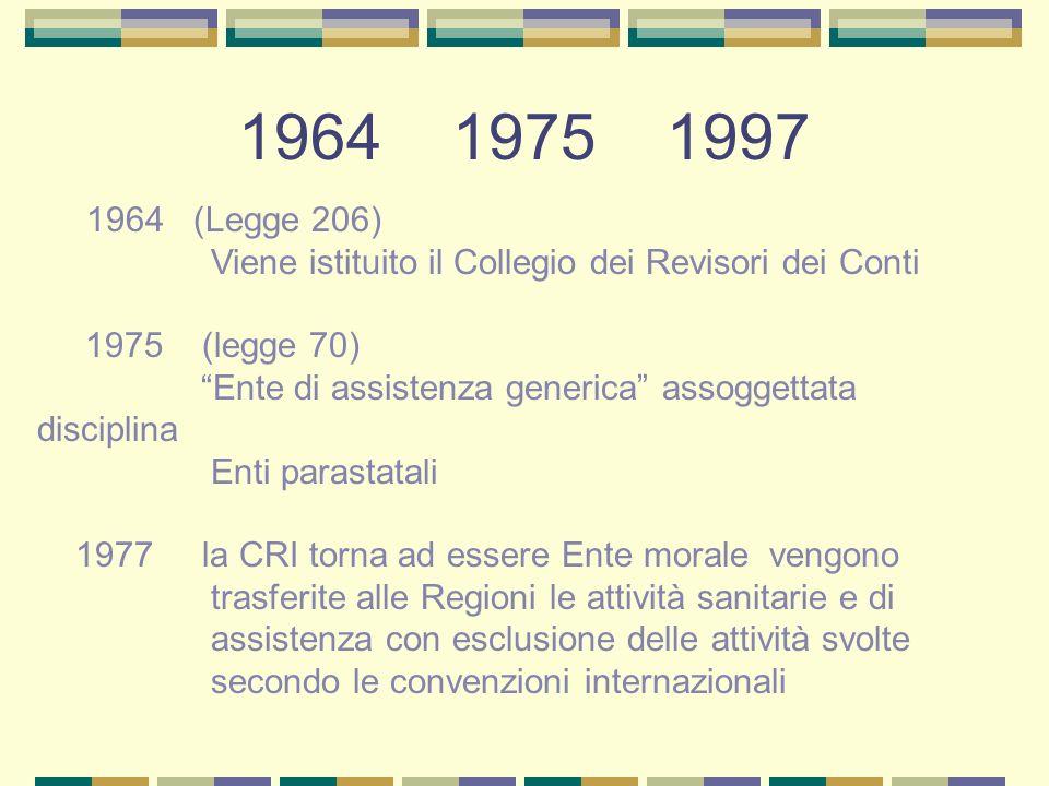 1964 1975 1997 Viene istituito il Collegio dei Revisori dei Conti
