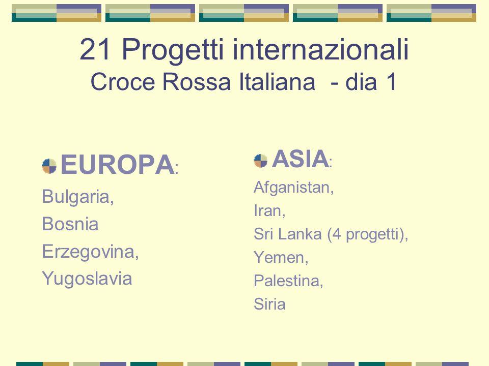 21 Progetti internazionali Croce Rossa Italiana - dia 1