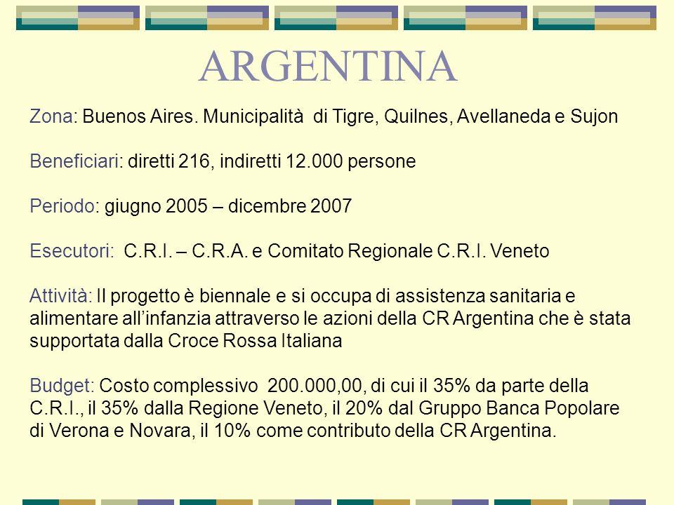 ARGENTINA Zona: Buenos Aires. Municipalità di Tigre, Quilnes, Avellaneda e Sujon. Beneficiari: diretti 216, indiretti 12.000 persone.