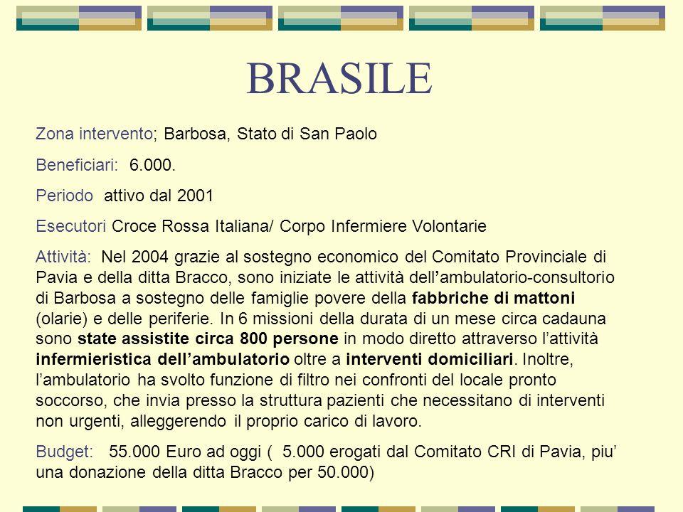 BRASILE Zona intervento; Barbosa, Stato di San Paolo