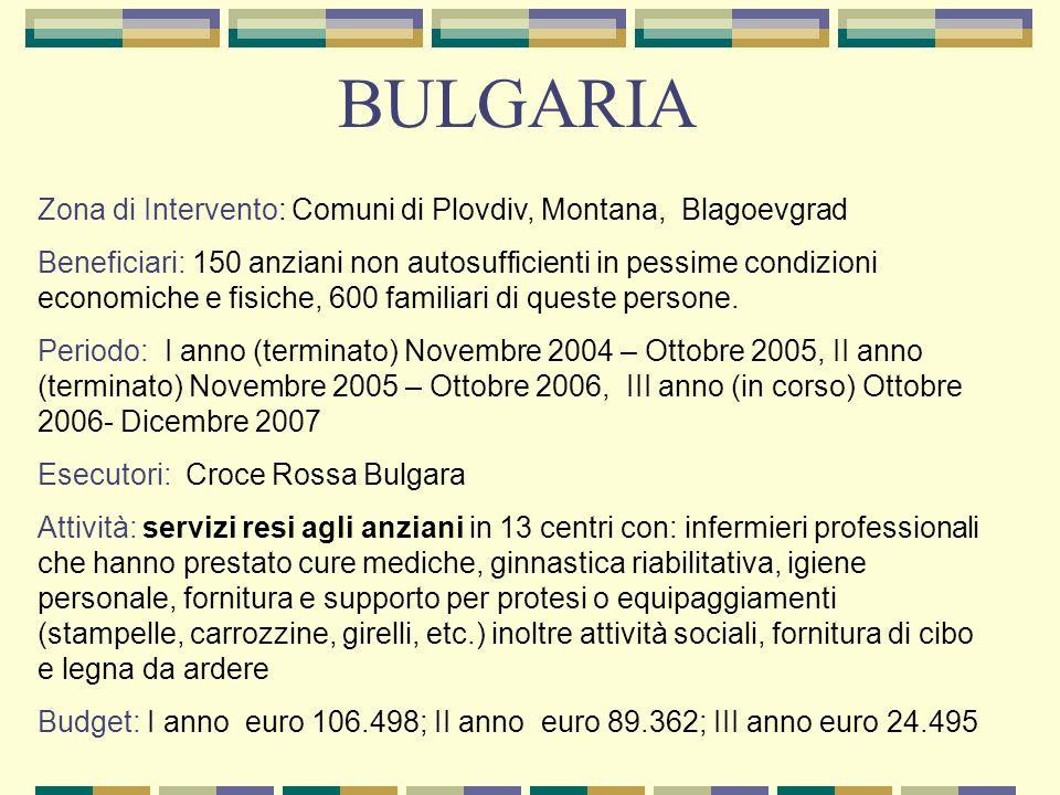 BULGARIA Zona di Intervento: Comuni di Plovdiv, Montana, Blagoevgrad