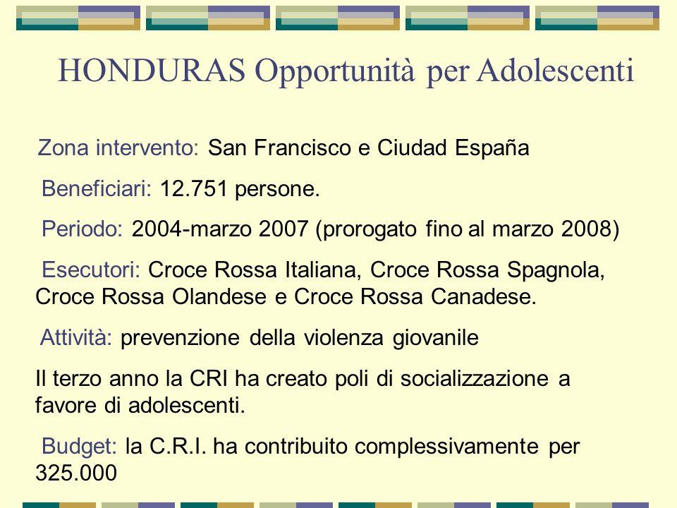 HONDURAS Opportunità per Adolescenti