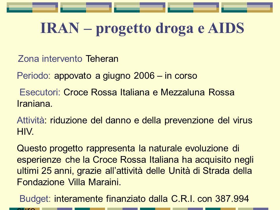 IRAN – progetto droga e AIDS