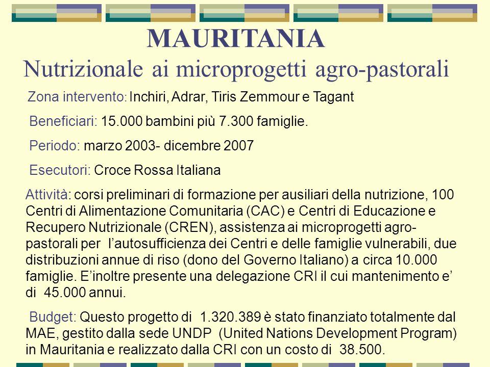Nutrizionale ai microprogetti agro-pastorali