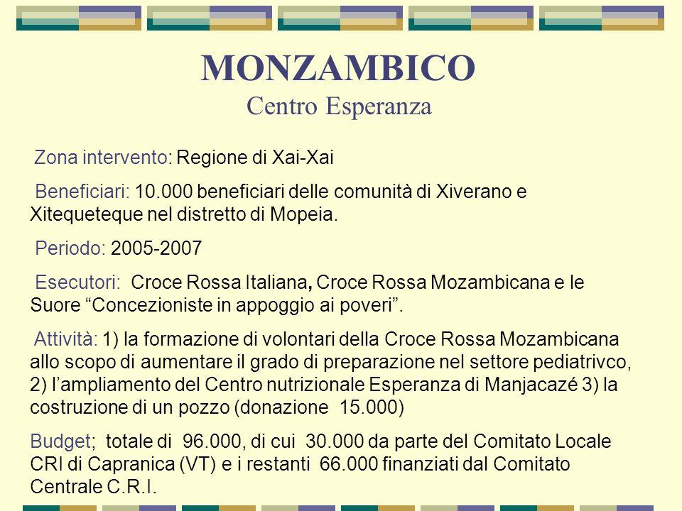 MONZAMBICO Centro Esperanza