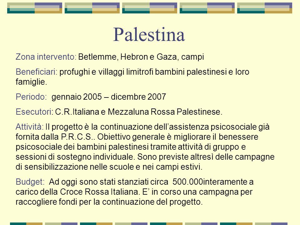 Palestina Zona intervento: Betlemme, Hebron e Gaza, campi