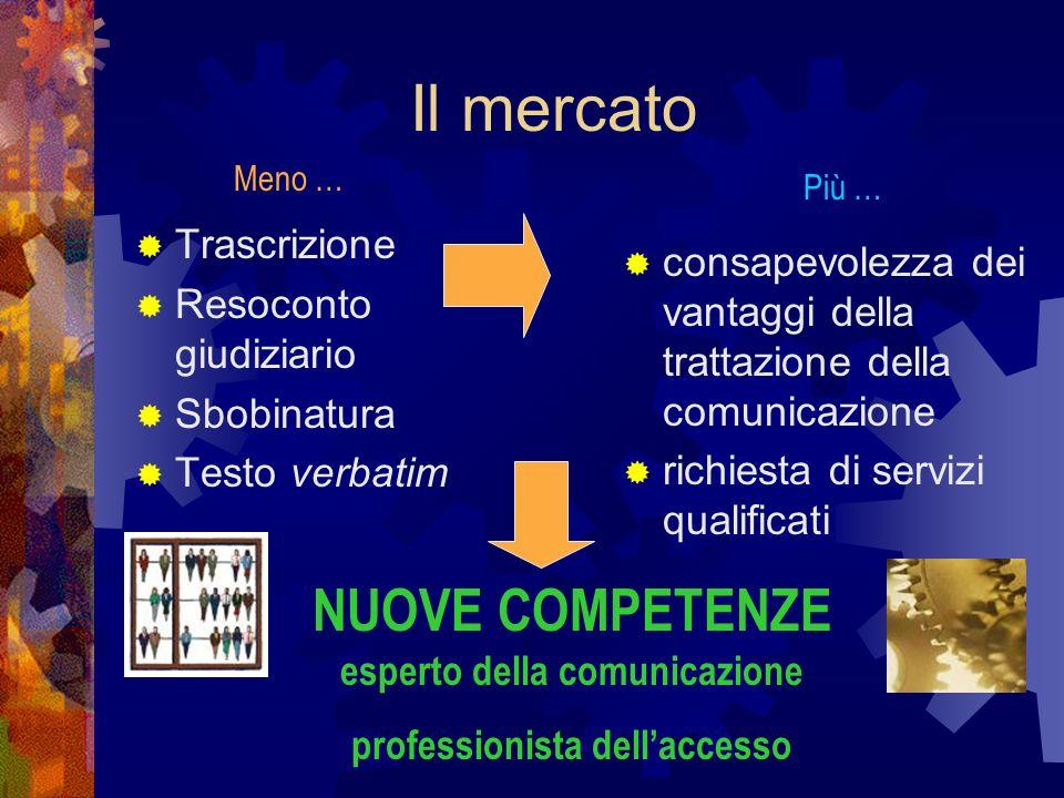 Il mercato NUOVE COMPETENZE esperto della comunicazione Trascrizione