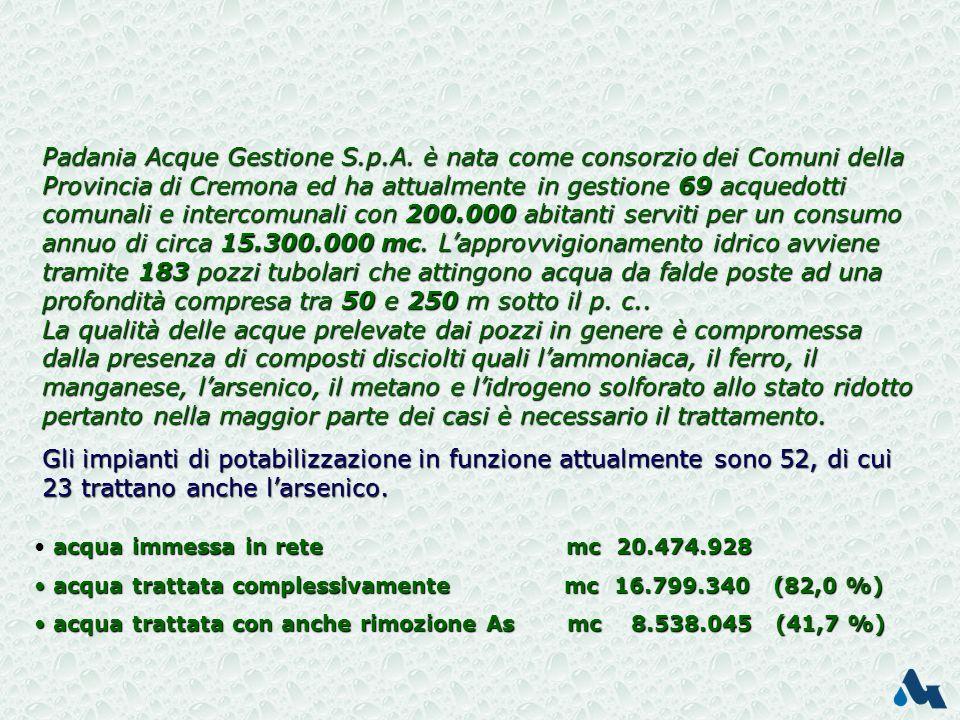 Padania Acque Gestione S. p. A