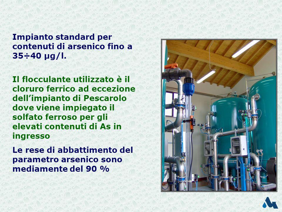 Impianto standard per contenuti di arsenico fino a 35÷40 µg/l.