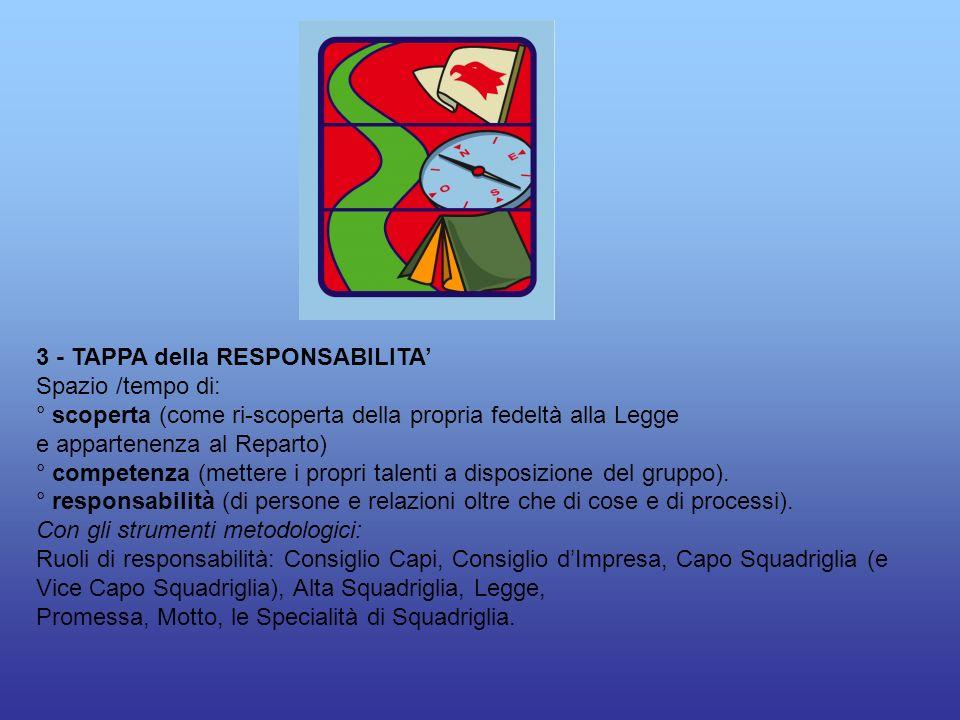 3 - TAPPA della RESPONSABILITA'