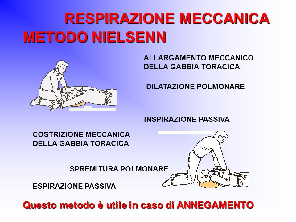 RESPIRAZIONE MECCANICA METODO NIELSENN