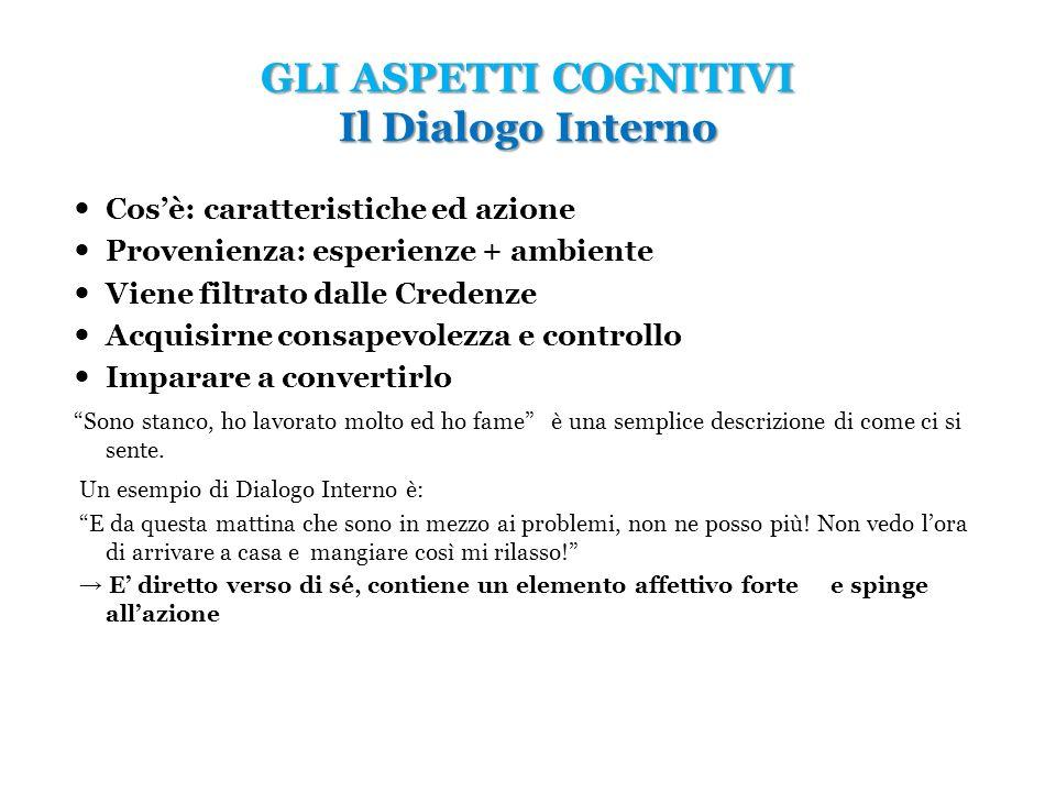 GLI ASPETTI COGNITIVI Il Dialogo Interno