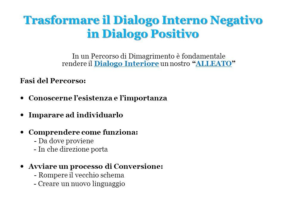 Trasformare il Dialogo Interno Negativo in Dialogo Positivo