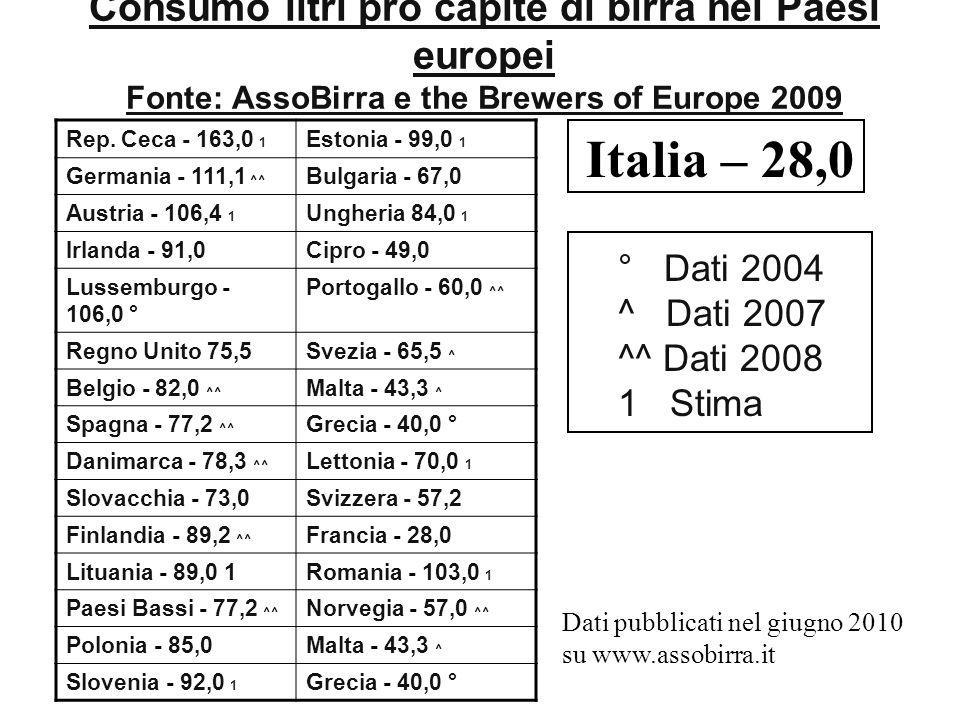 Consumo litri pro capite di birra nei Paesi europei Fonte: AssoBirra e the Brewers of Europe 2009