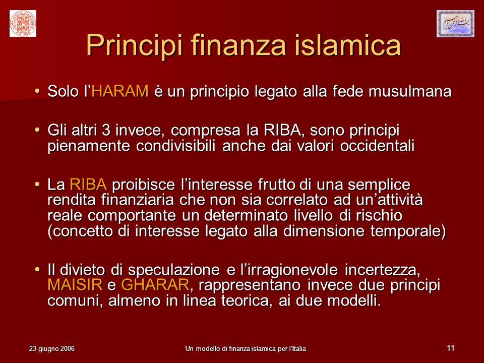 Principi finanza islamica