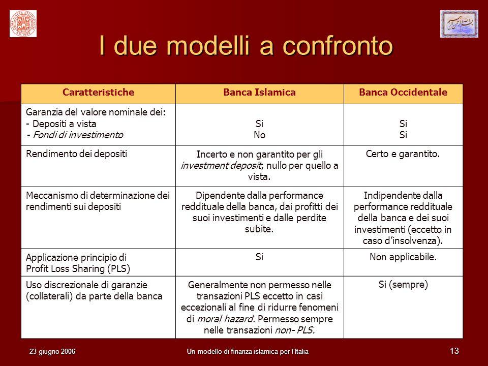 I due modelli a confronto