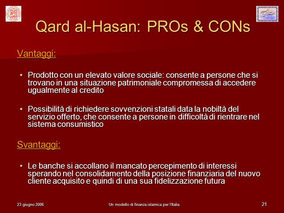 Qard al-Hasan: PROs & CONs