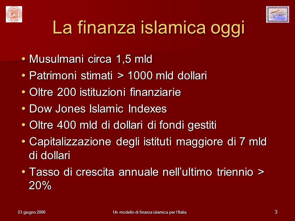 La finanza islamica oggi