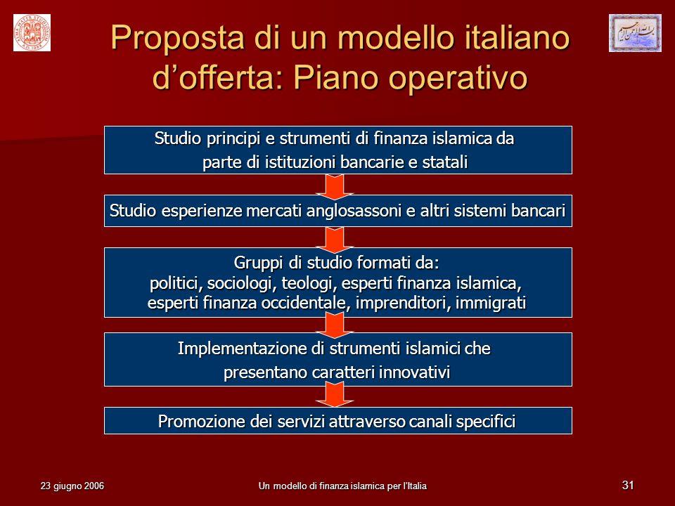 Proposta di un modello italiano d'offerta: Piano operativo