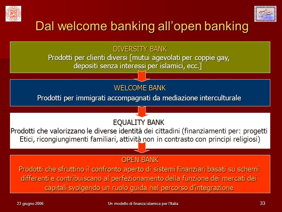 Dal welcome banking all'open banking
