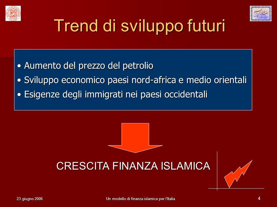 Trend di sviluppo futuri