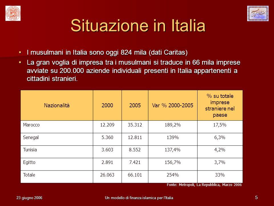Situazione in Italia I musulmani in Italia sono oggi 824 mila (dati Caritas)