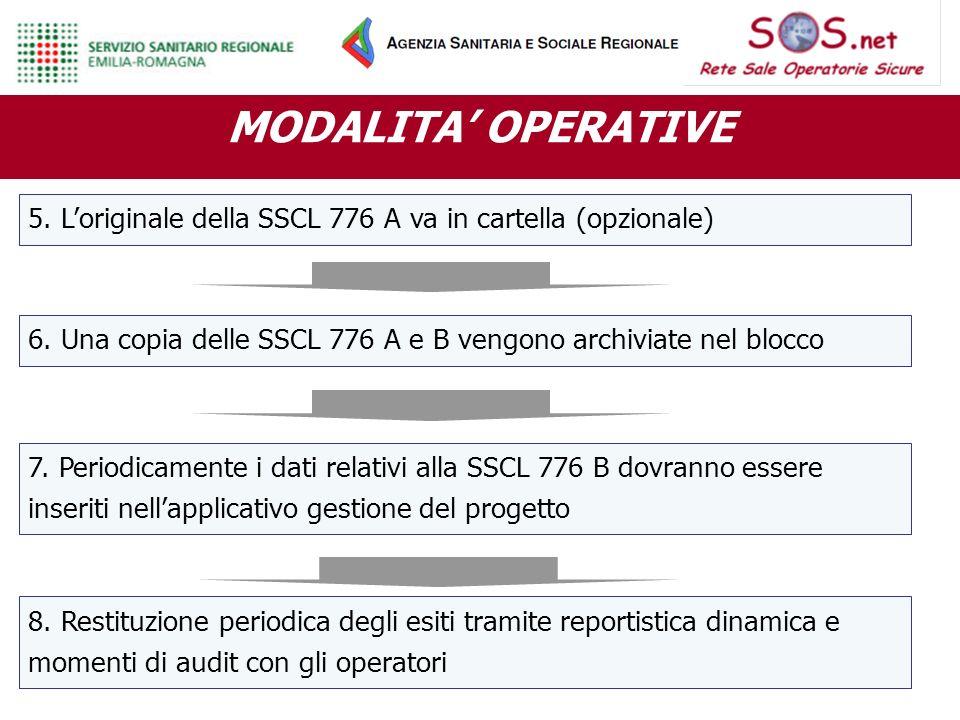 MODALITA' OPERATIVE 5. L'originale della SSCL 776 A va in cartella (opzionale) 6. Una copia delle SSCL 776 A e B vengono archiviate nel blocco.