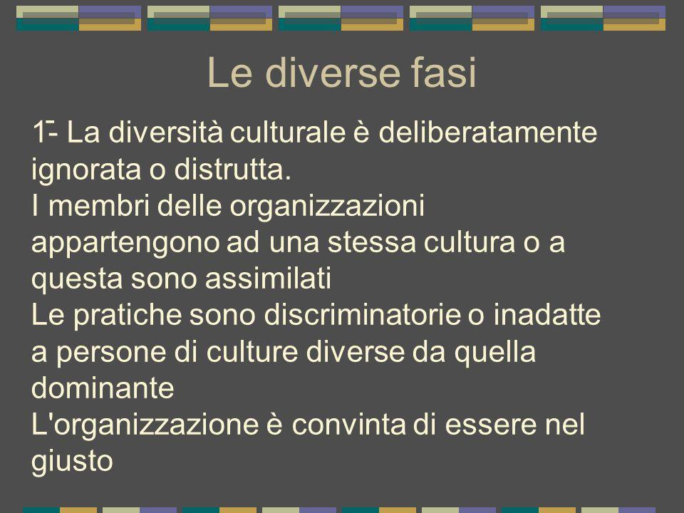Le diverse fasi - 1- La diversità culturale è deliberatamente ignorata o distrutta.