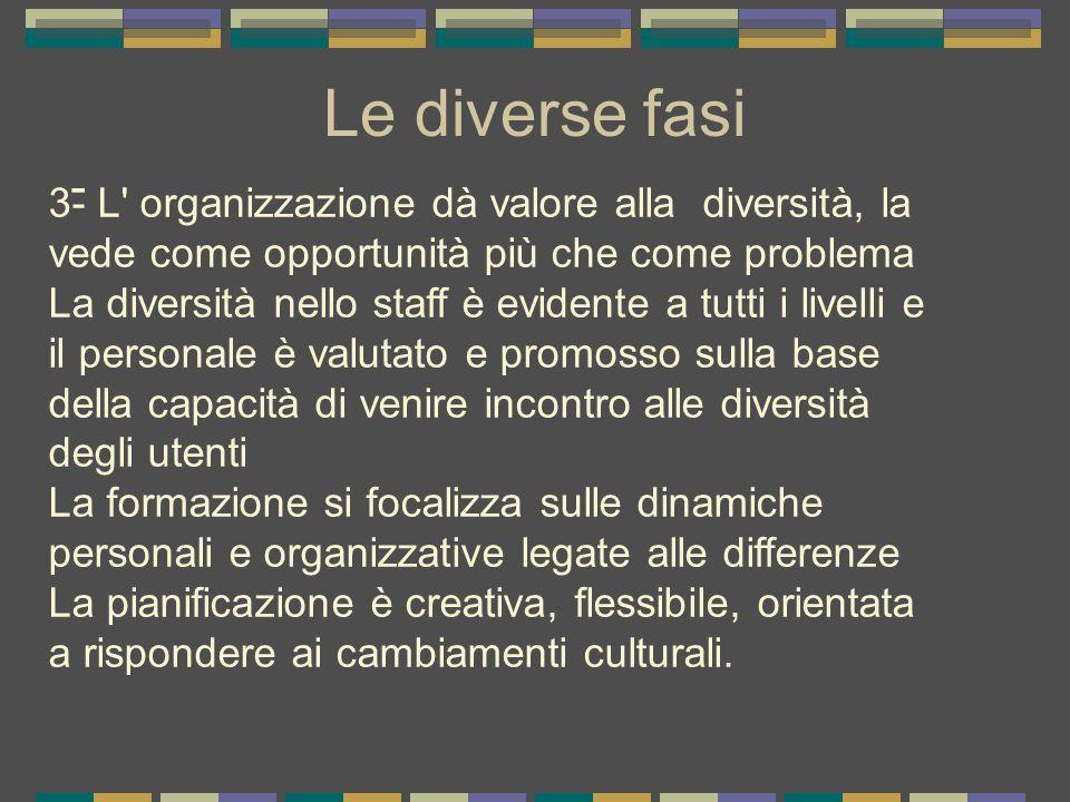 Le diverse fasi - 3- L organizzazione dà valore alla diversità, la vede come opportunità più che come problema.