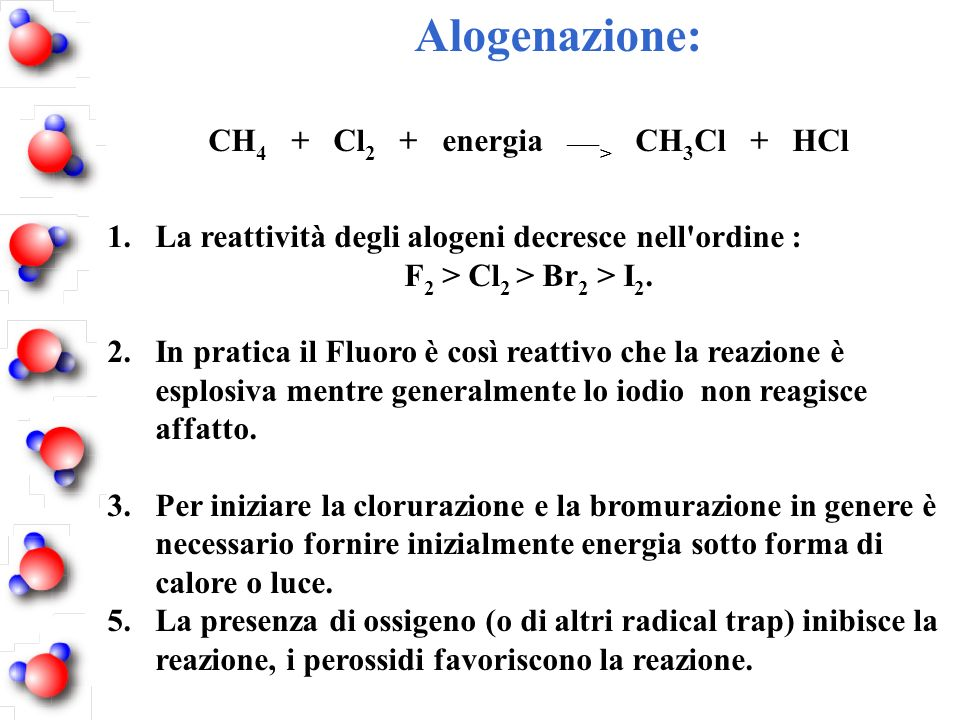 CH4 + Cl2 + energia ___> CH3Cl + HCl
