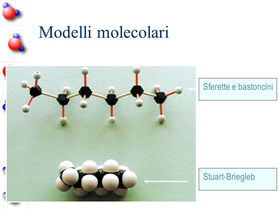 Modelli molecolari Sferette e bastoncini Stuart-Briegleb