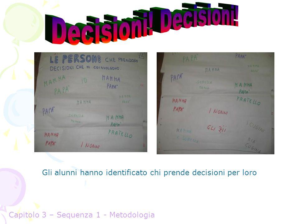 Gli alunni hanno identificato chi prende decisioni per loro