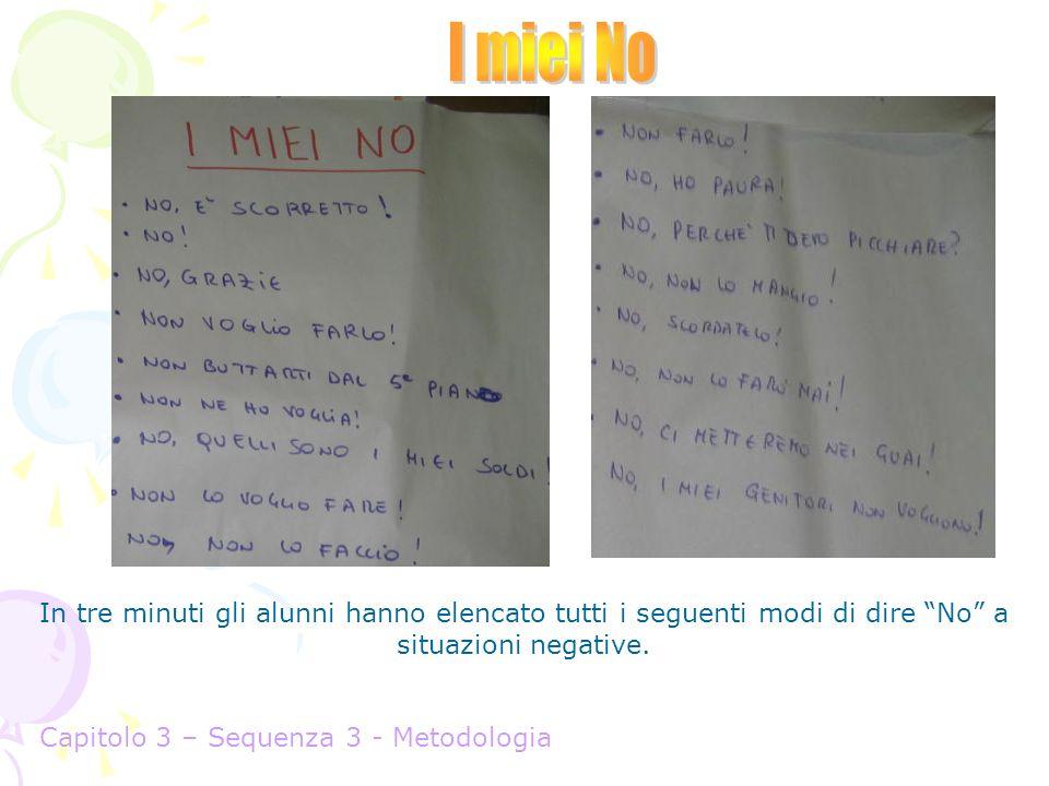 I miei No In tre minuti gli alunni hanno elencato tutti i seguenti modi di dire No a situazioni negative.