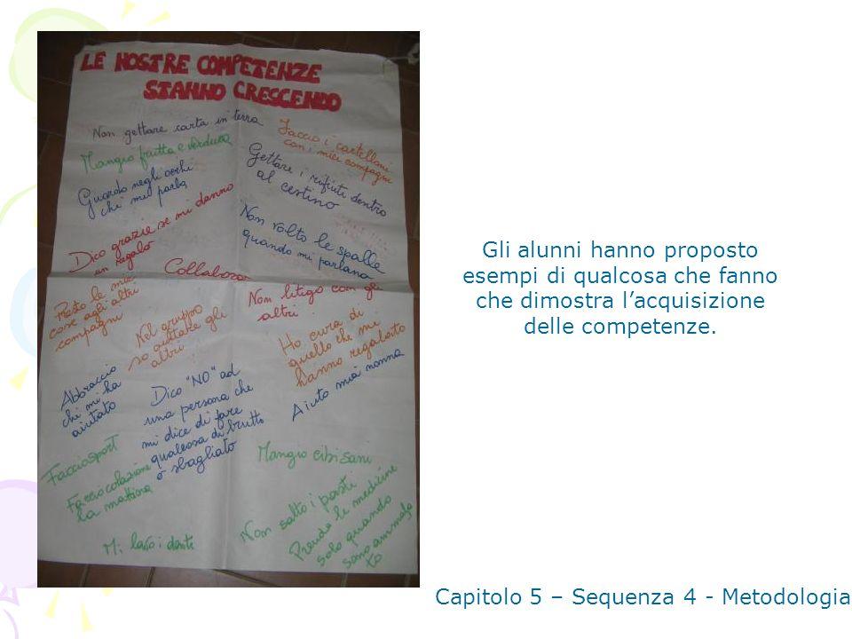 Gli alunni hanno proposto esempi di qualcosa che fanno che dimostra l'acquisizione delle competenze.