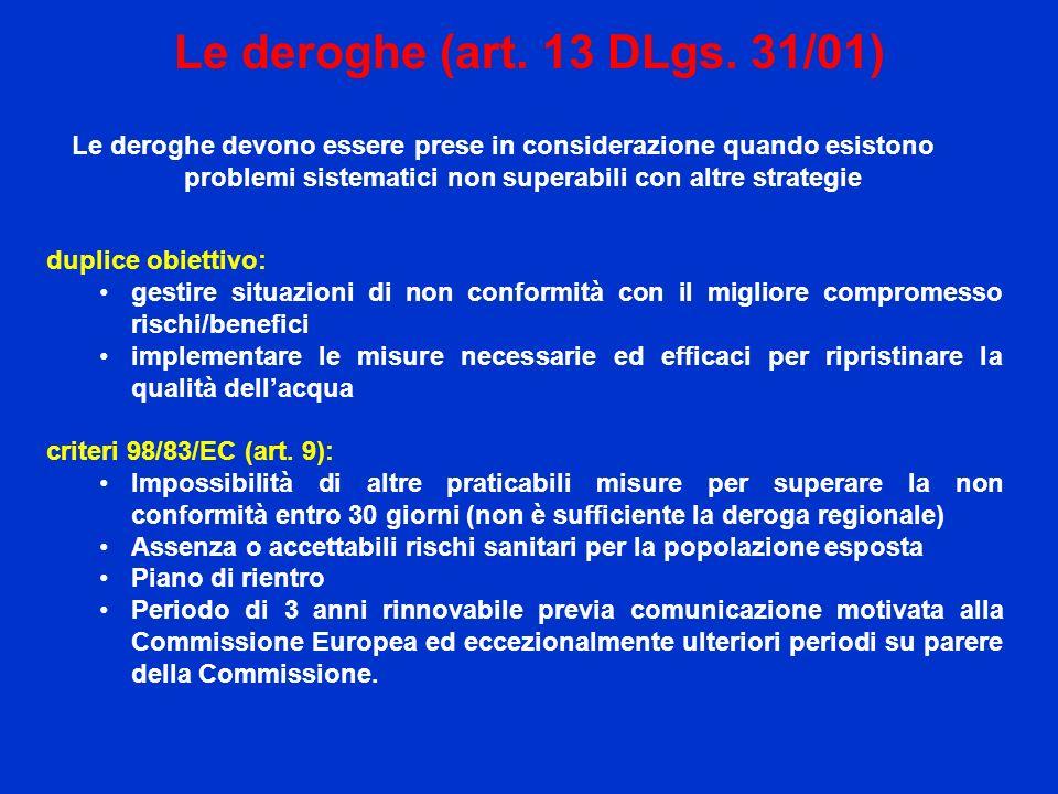 Le deroghe (art. 13 DLgs. 31/01)