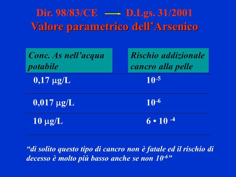 Valore parametrico dell'Arsenico