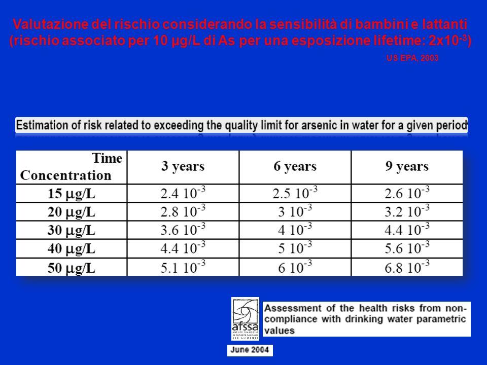 Valutazione del rischio considerando la sensibilità di bambini e lattanti
